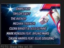 Bravo hits vol 88 trackliste zum beliebten cd sampler for House hits 88
